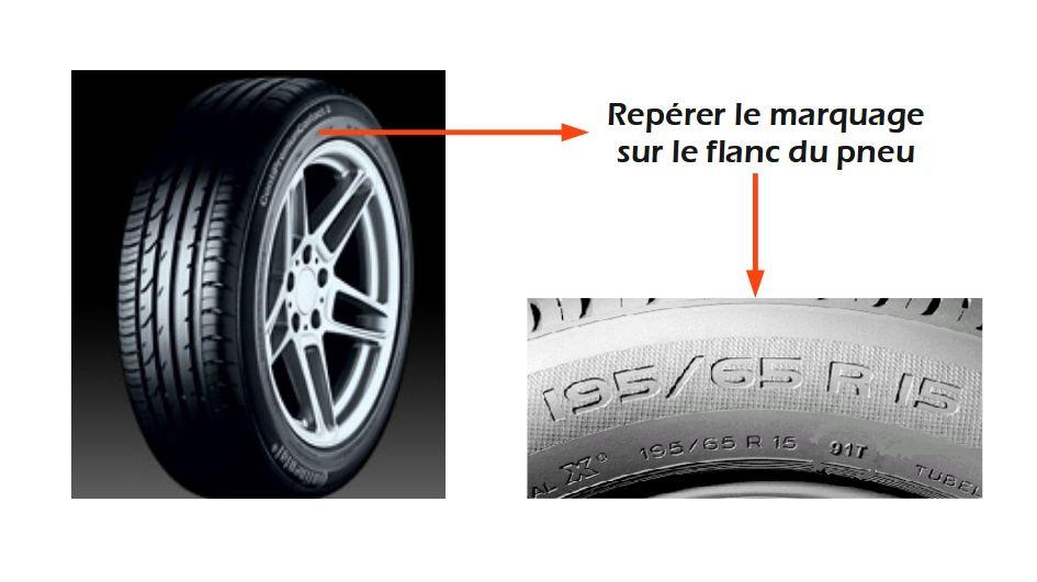 Comment lire et choisir un pneu ?